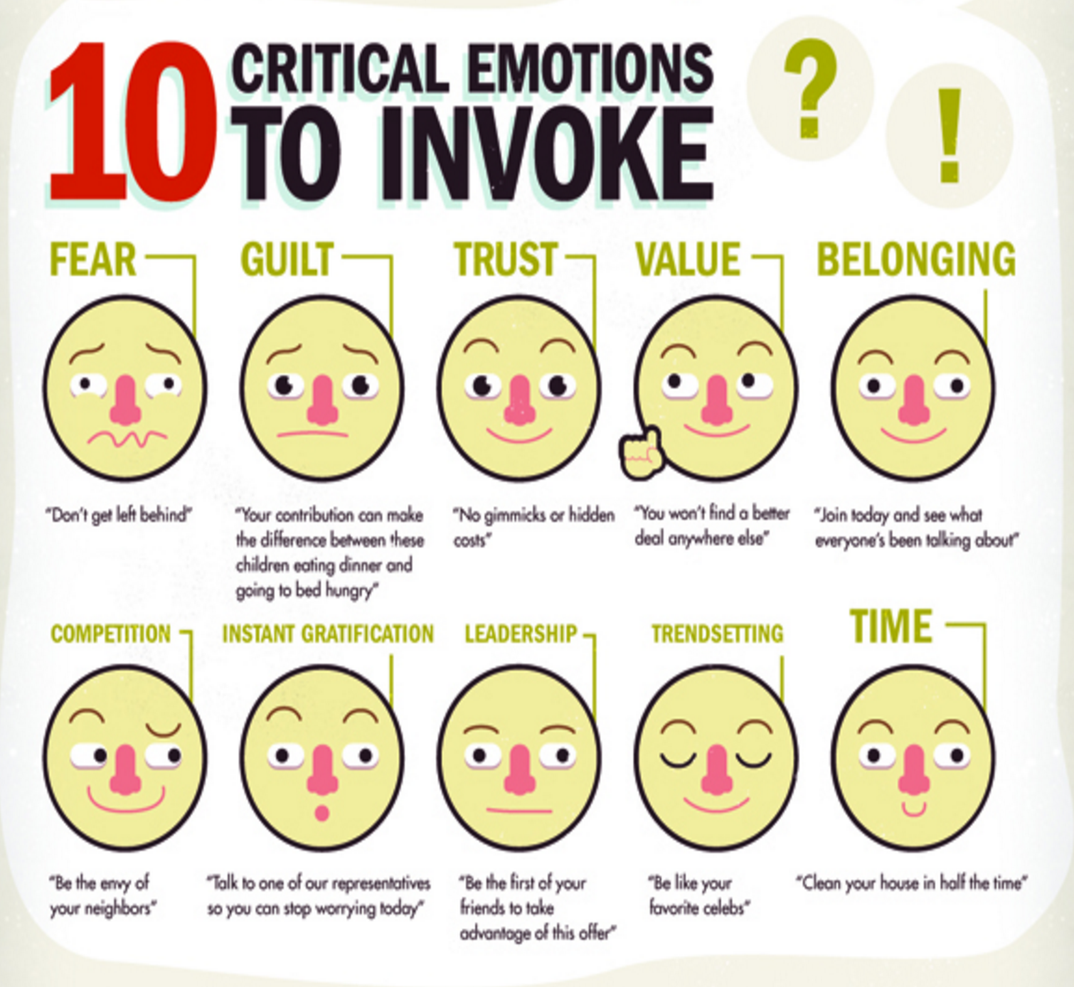 10 declansatori emotionali